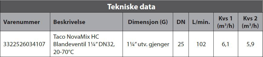 NovaMix HC tabell
