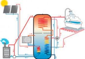 Reidars varmeanlegg – Hvordan velge riktig akkumulatortank ? Del 2