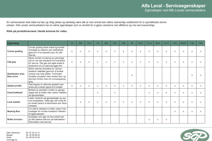 Alfa Laval – serviceegenskaper