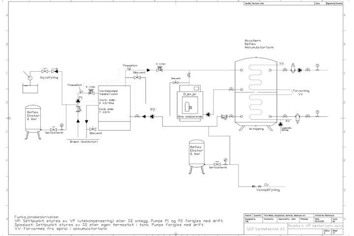 Flytskjema 2 – Væske/vann varmepumpe med ikke-modulerende spisslast